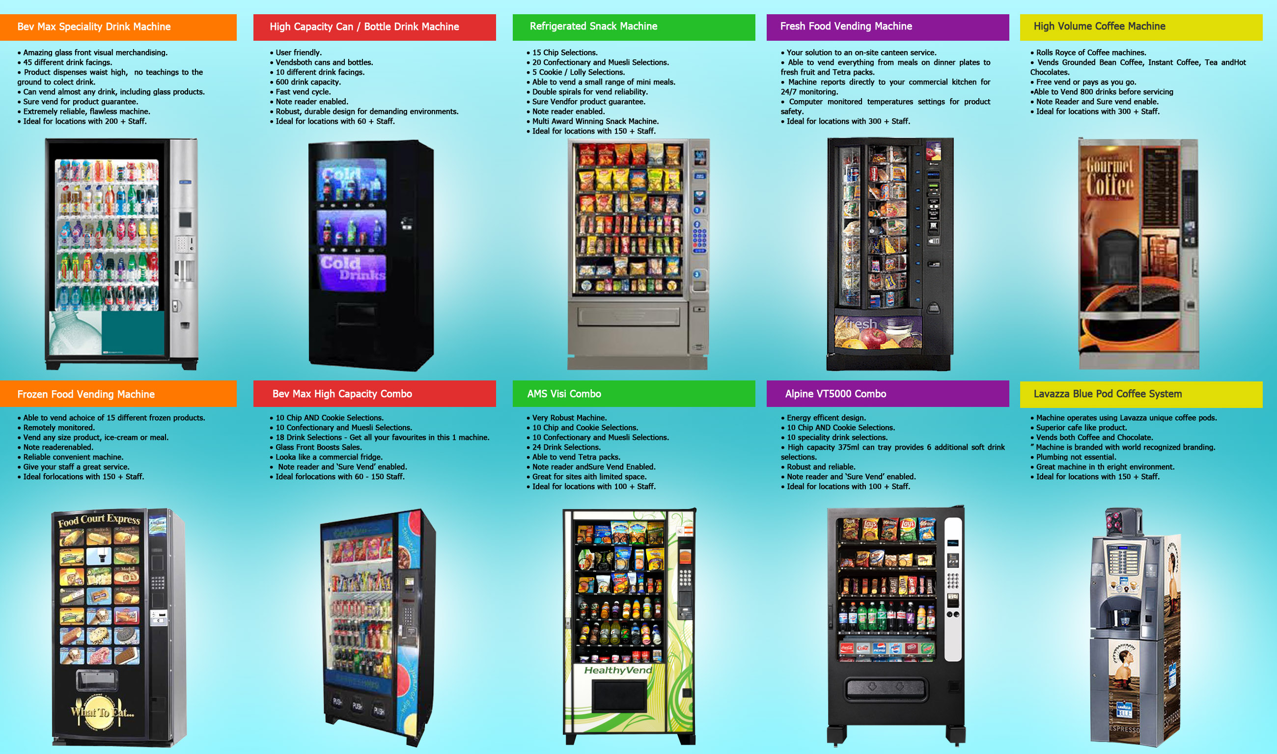 how to use a vending machine in australia